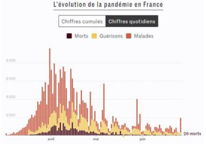 coronavirus France 2